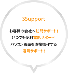 3Support