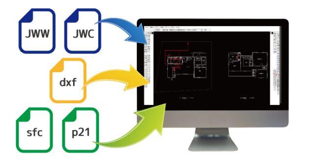 Jw-CADがベースなのでjww、jwc、dxf、sfc、p21のデータを変換せずにそのまま読込可能!